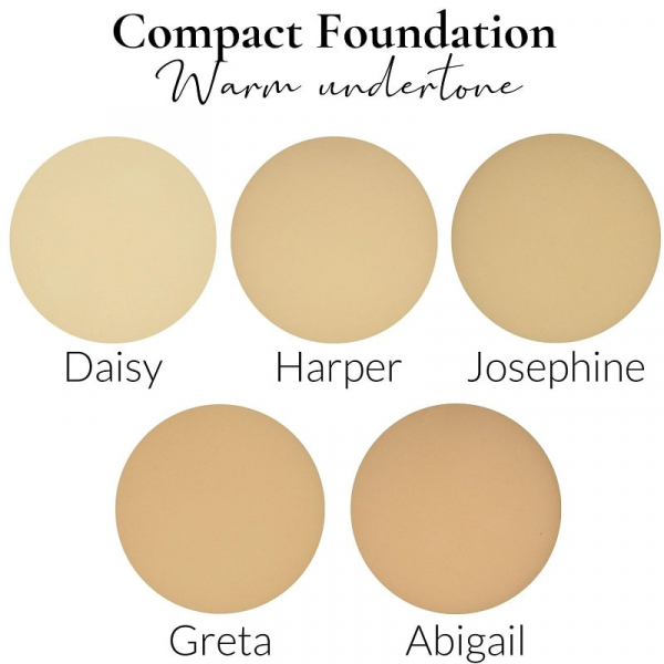 Compact colour match - Foundation testset